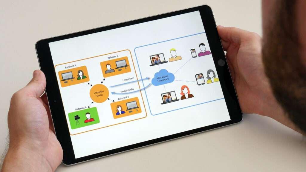 vsonix bietet individuelle Livestream-Lösungen.